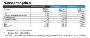 AM Sport Proteinpulver